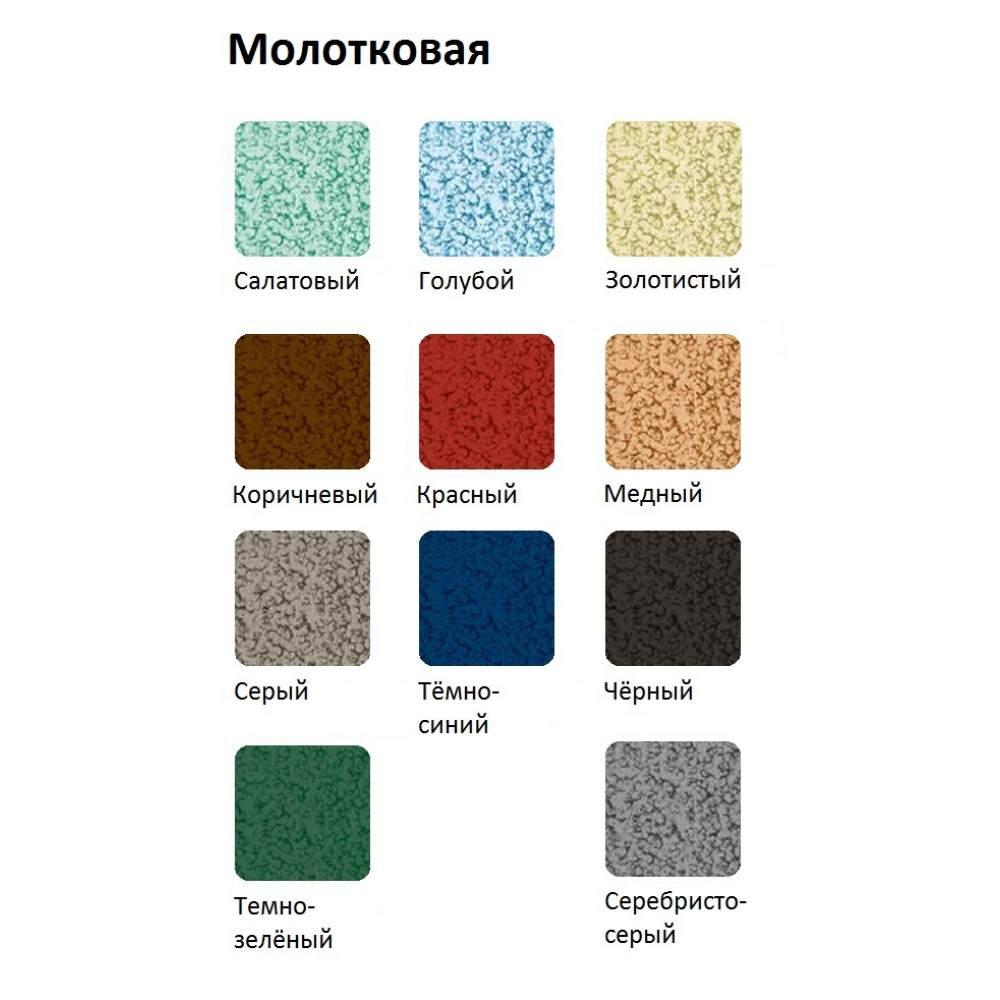 Молотковая краска hammerite