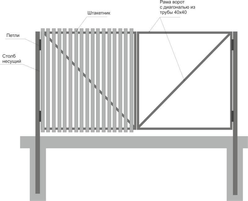 Распашные ворота зашитые штакетником